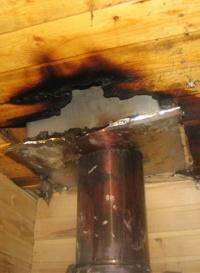 Дымоходы для банных печей в казани дымоход утепление на крыше